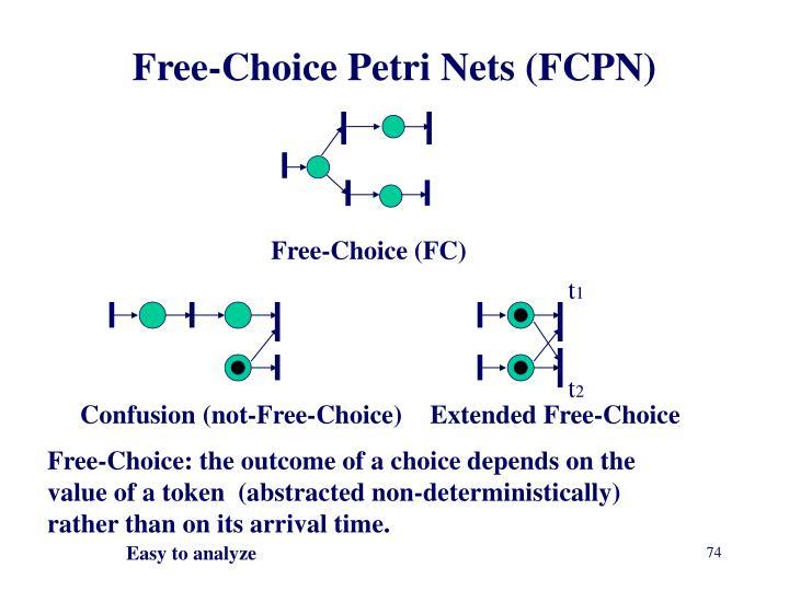Free-Choice Petri Nets (FCPN)