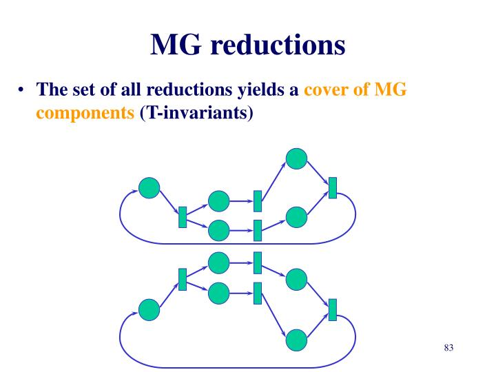 MG reductions