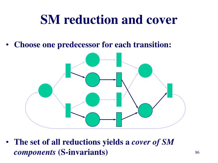 SM reduction and cover