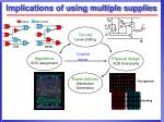 implications of using multiple supplies