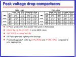 peak voltage drop comparisons