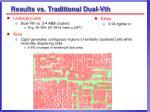 results vs traditional dual vth