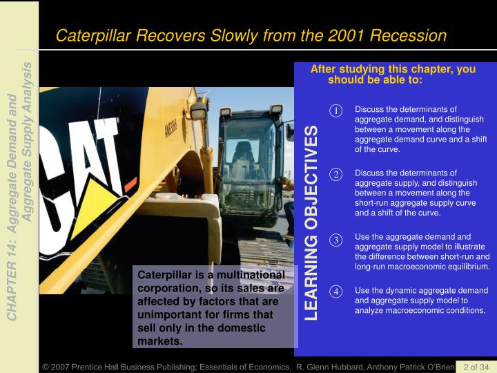 Caterpillar recovers slowly from the 2001 recession