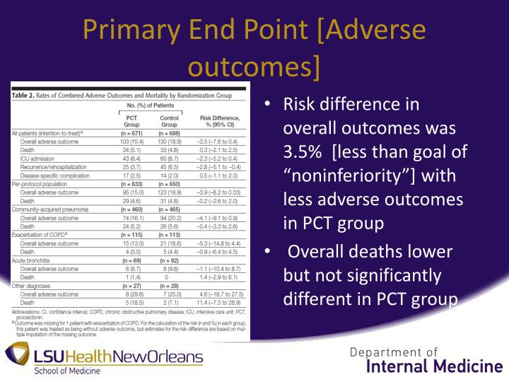 Primary End Point [Adverse outcomes]