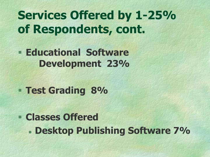 Services Offered by 1-25%