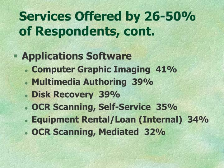 Services Offered by 26-50% of Respondents, cont.