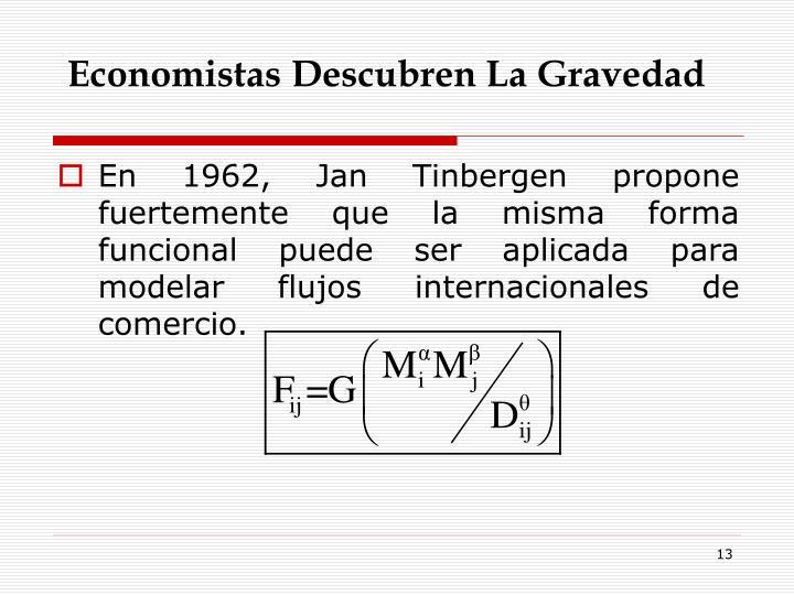 Economistas Descubren La Gravedad