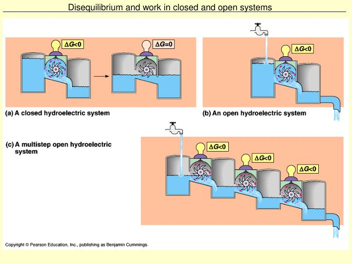 Disequilibrium and work in closed and open systems