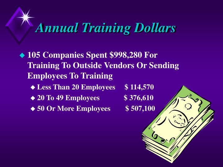 Annual Training Dollars