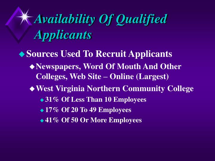 Availability Of Qualified Applicants