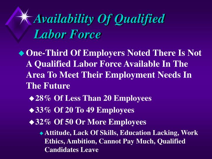 Availability Of Qualified Labor Force