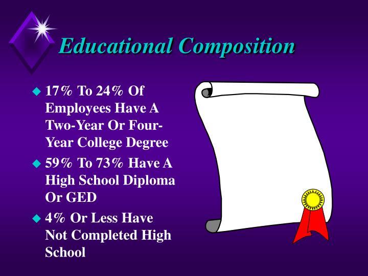 Educational Composition