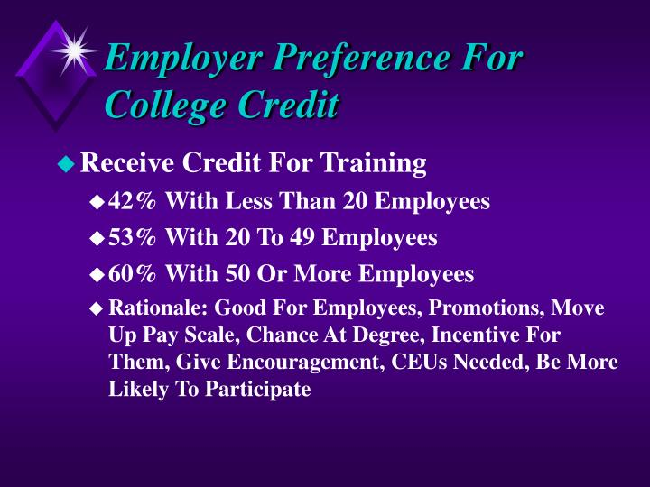 Employer Preference For College Credit