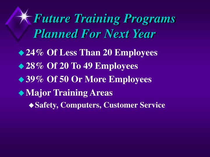 Future Training Programs Planned For Next Year