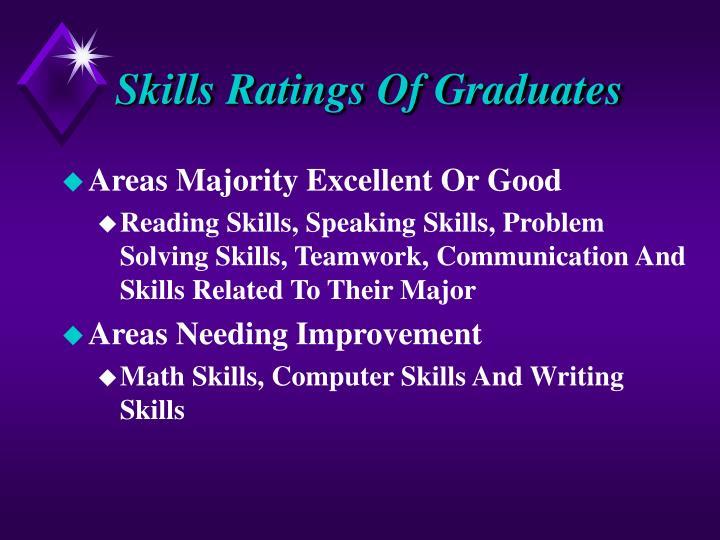 Skills Ratings Of Graduates