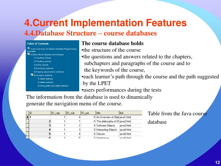 4.Current Implementation Features