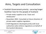 aims targets and consultation