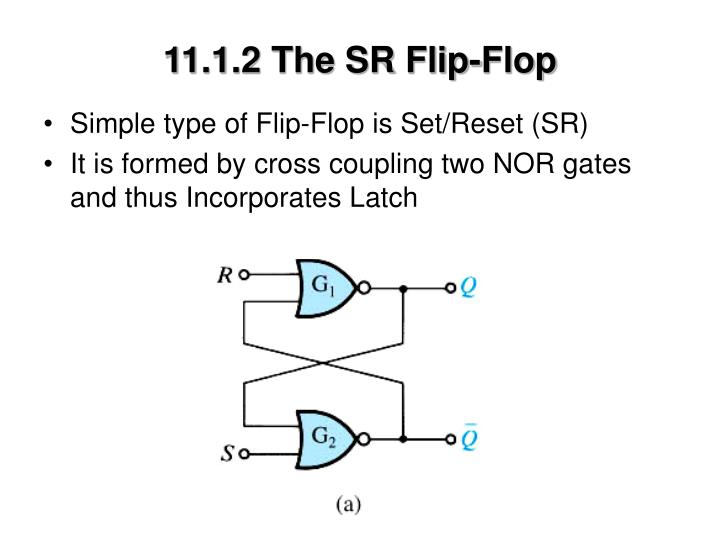 11.1.2 The SR Flip-Flop