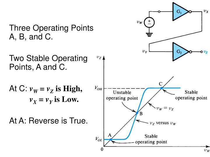 Three Operating Points A, B, and C.