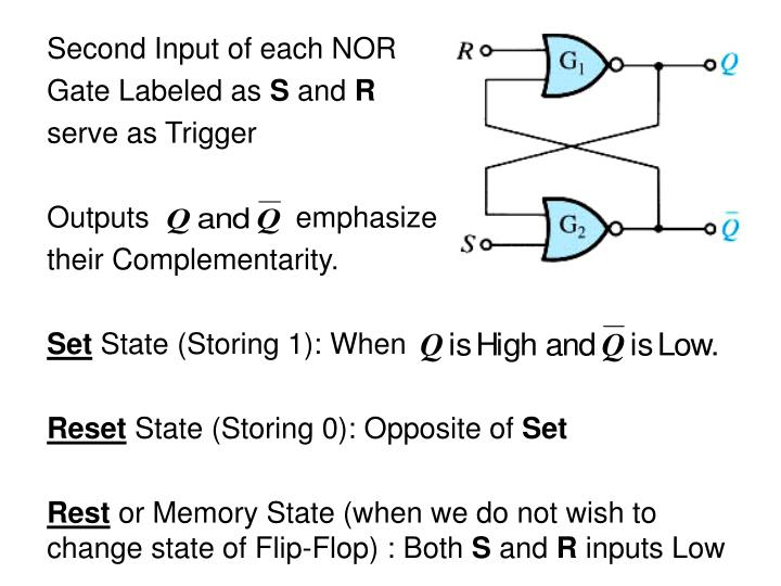 Second Input of each NOR