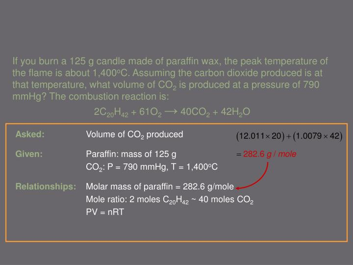 If you burn a 125 g candle made of paraffin wax, the peak temperature of the flame is about 1,400