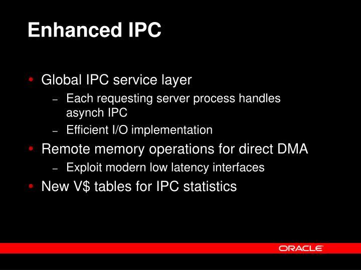 Enhanced IPC