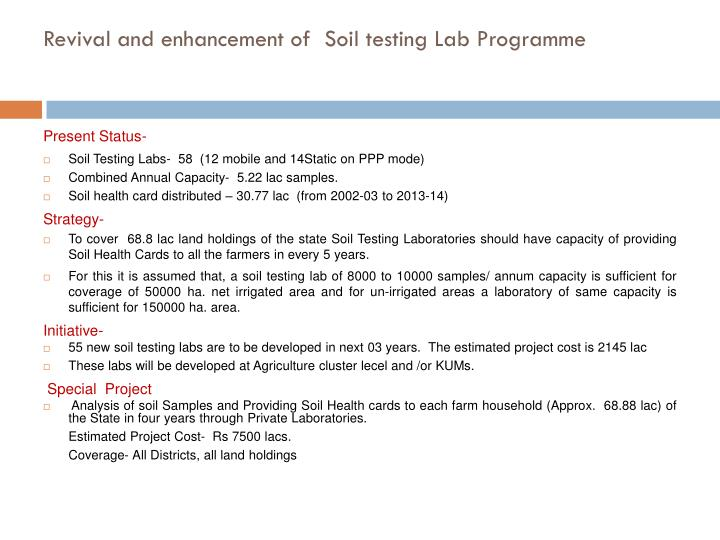 Revival and enhancement of  Soil testing Lab Programme