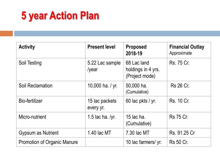5 year Action Plan