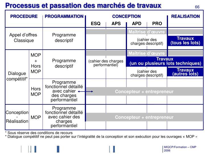 Processus et passation des marchés de travaux