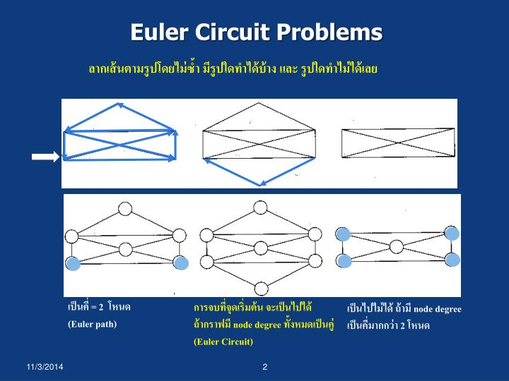 Euler circuit problems