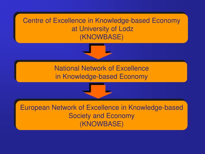 education should be knowledge based rather than knowledge based The knowledge-based economy organisation for economic co-operation and development paris 1996  rate for people with lower-secondary education is 105 per cent, falling to 38 per cent for those with  and since these knowledge investments are characterised by increasing (rather than decreasing) returns, they are the key to long-term.