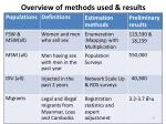 overview of methods used results
