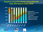 projection of new hiv infections during 2012 2016 using aids epidemic model aem