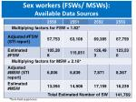 sex workers fsws msws available data sources