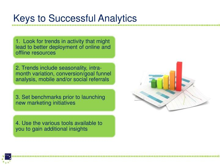 Keys to Successful Analytics