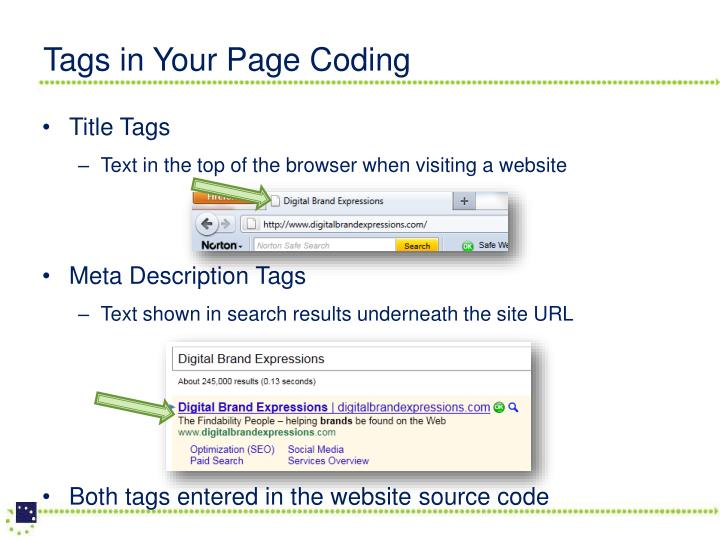 Tags in Your Page Coding