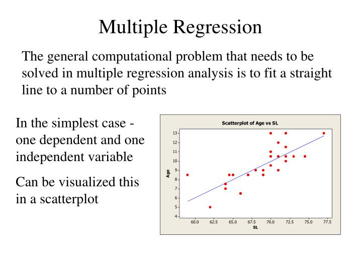 multiple regression analysis of miami heat Applied regression analysis led team in developing a multiple regression model from designed control and flow operations for heat.