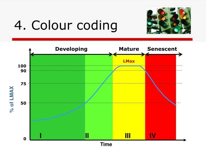 4. Colour coding