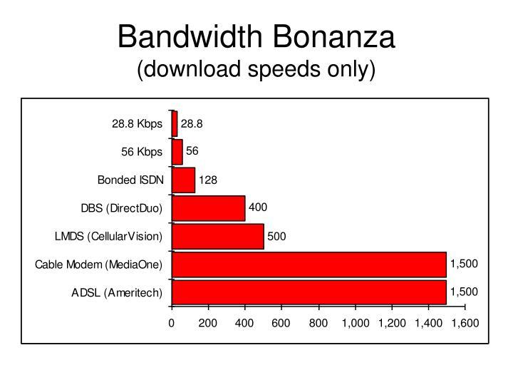 Bandwidth Bonanza