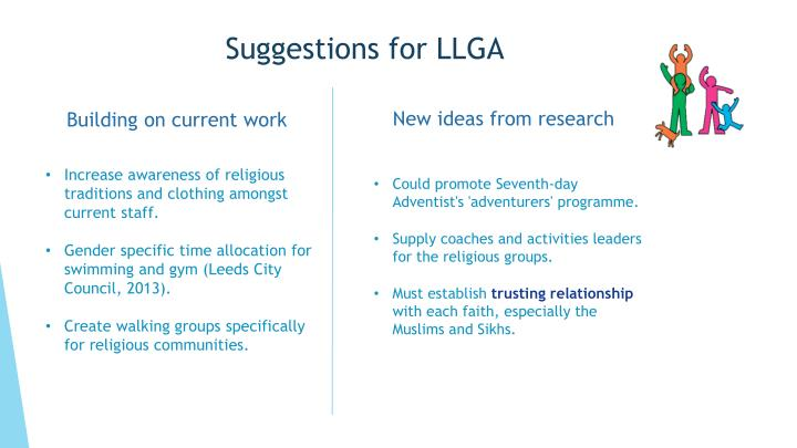 Suggestions for LLGA