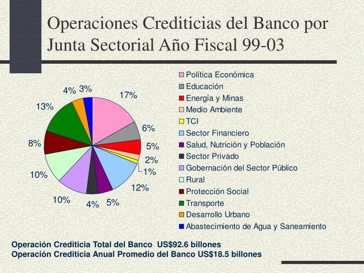 Operaciones crediticias del banco por junta sectorial a o fiscal 99 03