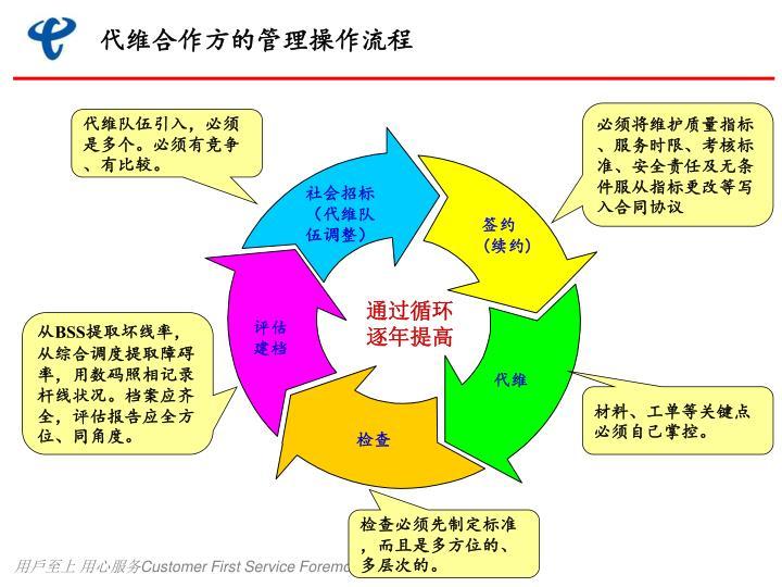 代维合作方的管理操作流程