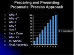 preparing and presenting proposals process approach