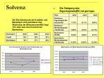 solvenz
