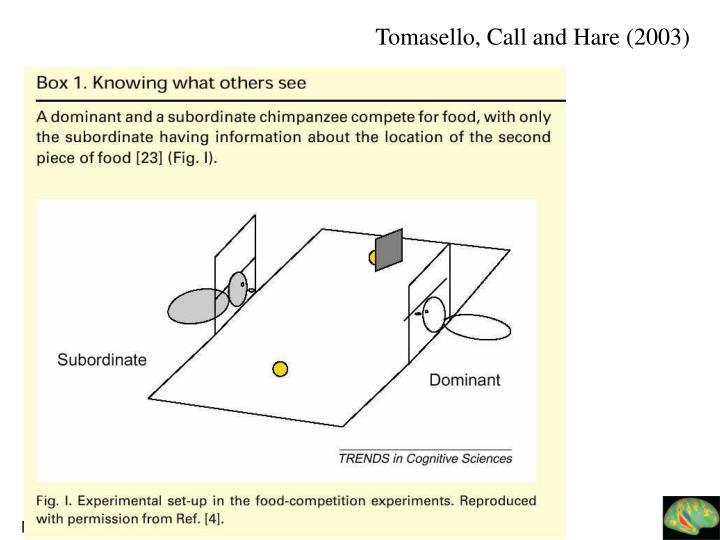 Box 1 of tomasello, call and hare