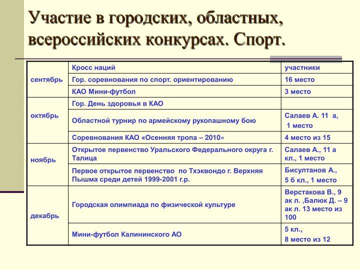 Участие в городских, областных, всероссийских конкурсах. Спорт.