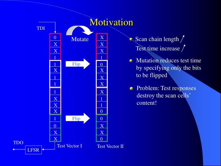 Scan chain length