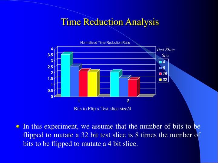 Time Reduction Analysis