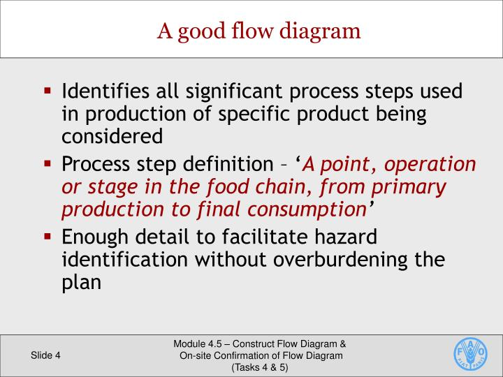 Identifies all significant process steps used in production of specific product being considered