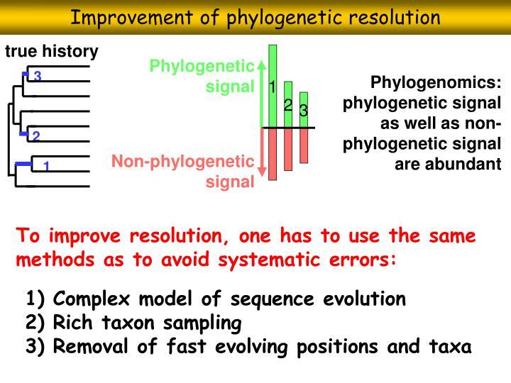 Improvement of phylogenetic resolution